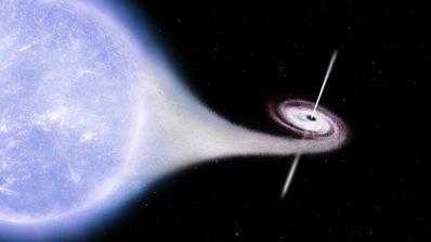 black holes quizlet - photo #25